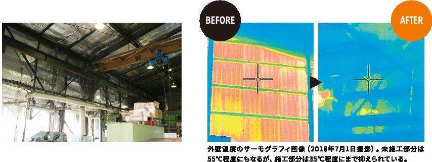 工場の遮熱施工・施工前と施工後のサーモグラフィーでの比較