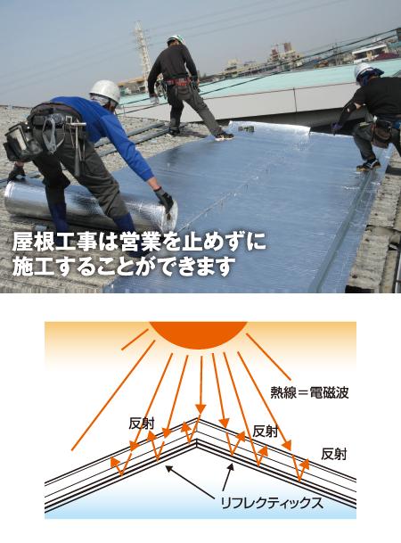 屋根工事は営業を止めずに施工することができます